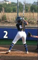 2. Destiny Donahue gets set at the plate.
